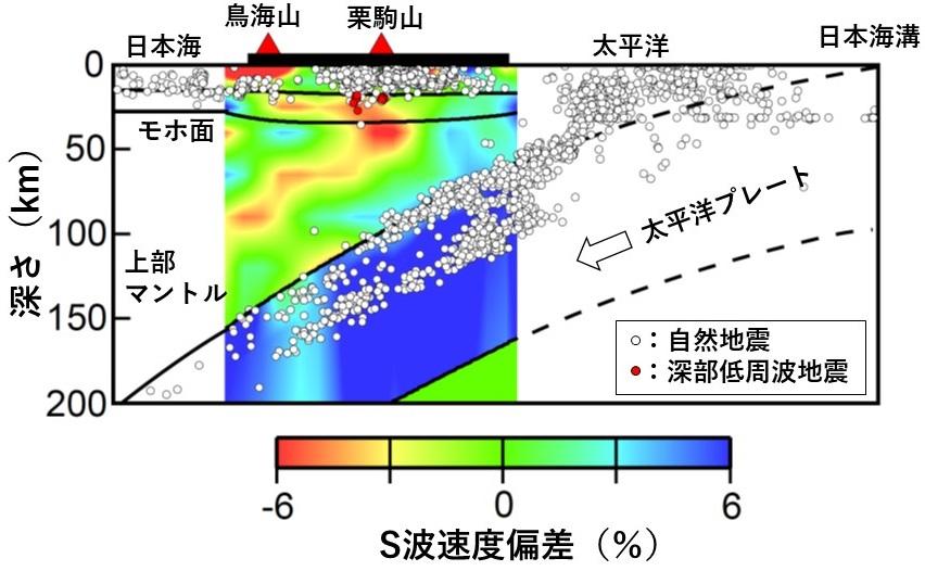 http://www.gp.tohoku.ac.jp/research/topics/images/Fig1-J_AOB_1712.JPG
