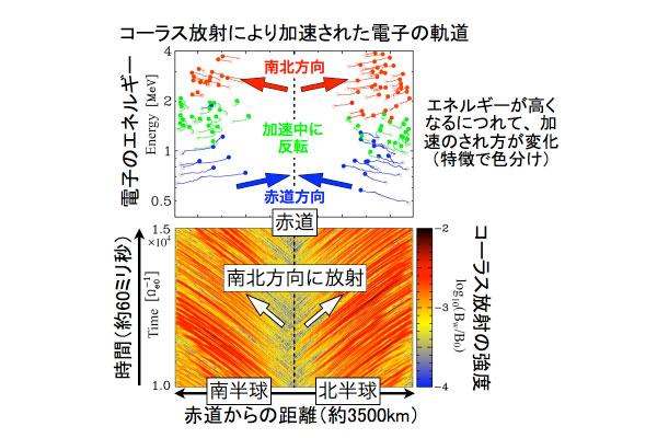 STPP_160127_jp_fig3.jpg