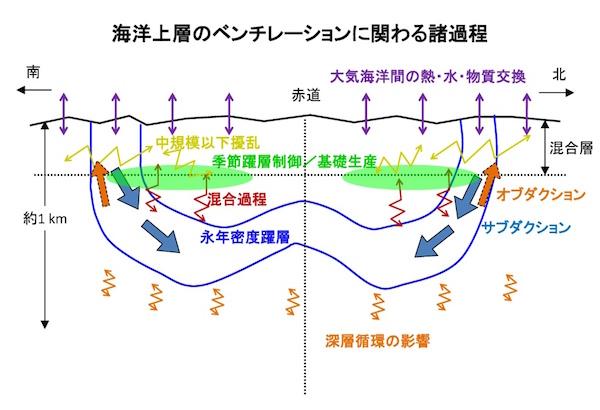 Topics201511KizuFig02.jpg